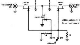 助你事半功倍的高频电路设计十大技巧