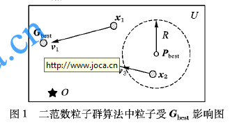 含交叉项的混合二范数粒子群优化算法