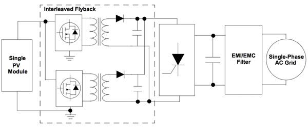 微型逆变器的电源转换集成方案
