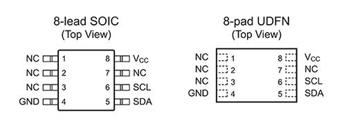 使用加密芯片确保物联网器件的安全性