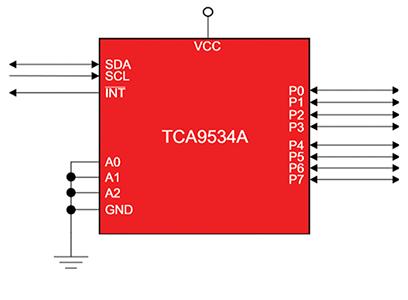 使用I²C总线时产生的相关问题与解决方案分析