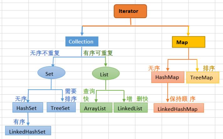 JAVA教程之字符串类的使用方法和程序及习题的详细资料说明