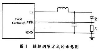 LED白光照明模组驱动电路龙8国际娱乐网站方案