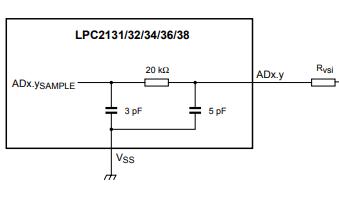 LPC2131到LPC2138系列单芯片微控制器的数据手册免费下载