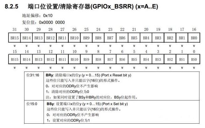 STM32的IO端口高8位或低8位单独操作方法