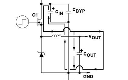 如何为电压调节器设计选择合适的电容