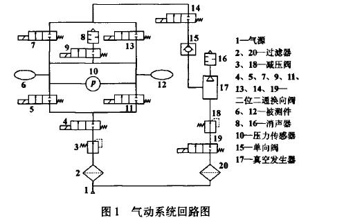 如何使用STC单片机进行正负压测漏系统的设计说明