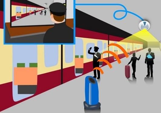 三星电子与日本电信运营商KDDI展示了5G用于提升火车乘客安全的测试