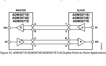 ADM307XE低功耗数据收发器的数据手册免费下载