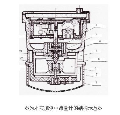 隔污流量计的原理及设计
