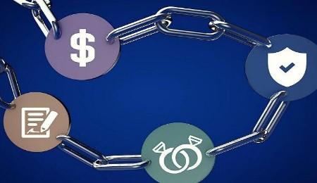 金融机构是如何应用区块链技术的