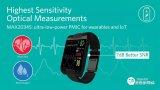 为高精度心率和SpO2光学检测量身打造,适用于可穿戴及IoT应用