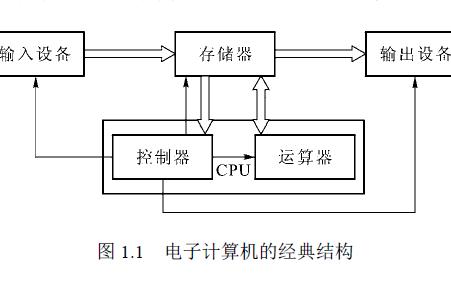 单片机原理及应用long88.vip龙8国际李全利PDF第二版免费下载