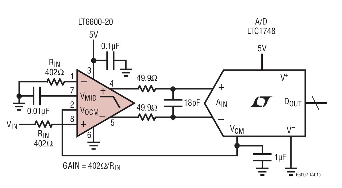 LT6600-20 非常低噪声、差分放大器和 20MHz 低通滤波器