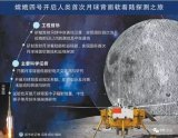 西安光机所全景相机让全世界人看到中国制造的探测器在月球背面熠熠闪耀