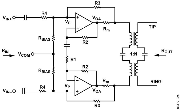 ad8392a 低功耗,高输出电流,四运放,双通道adsl/adsl2 线路驱动器