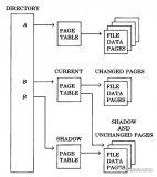 梳理数据库故障恢复问题的本质及其发展优化方向