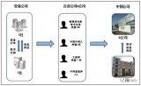 韩抓获涉嫌泄密价值9亿元OLED技术的8名相关人员