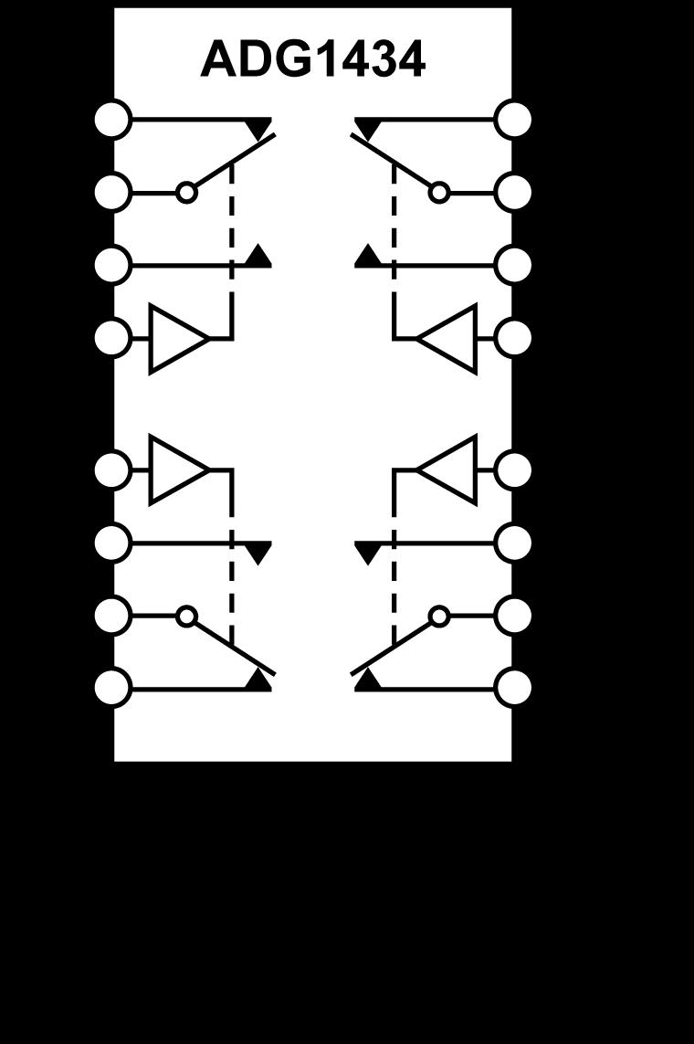 ADG1434 4 ?导通电阻、±15 V/+12 V/±5 V、iCMOS?、四通道单?#31471;?#25527;开关