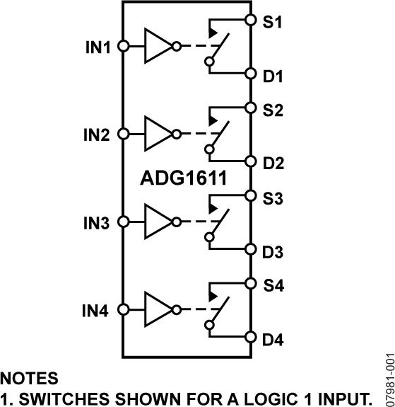 ADG1611 1 Ω典型导通电阻、±5 V、+12 V、+5 V和+3.3 V四路SPST开关