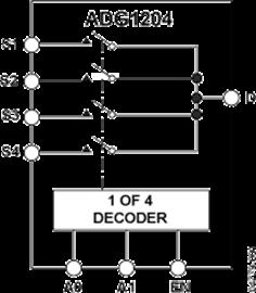 ADG1204 低电容、低电荷注入、 iCMOS™ ± 15/12 V 4:1 多路复用器