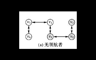 输入与速度饱和的异构多智能体系统的一致性
