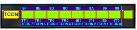 8051单片机中断系统结构及中断控制原理