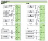探析PLC与变频器的模拟量干扰处理