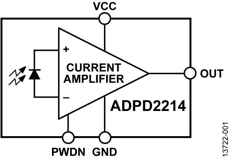 ADPD2214 集成绿色带通滤波器的低噪声、高灵敏度光学传感器