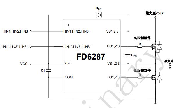 FD6287半桥栅极驱动集成电路芯片数据手册免费下载