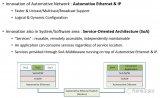 域控制器在集成层面和软件层面需要满足哪些条件?