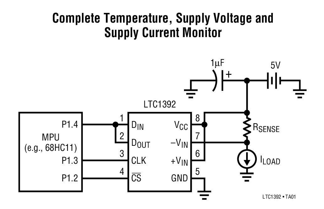 LTC1392 微功率温度、电源和差分电压监视器