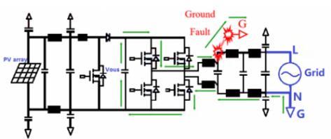 功率增大对逆变器带来的高频漏电问题的解决办法
