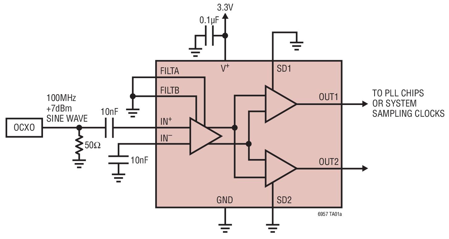 LTC6957 低相位噪声、双输出缓冲器 / 驱动器 / 逻辑转换器