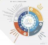 扶摇医疗!中国乘AI之风直上世界第二!
