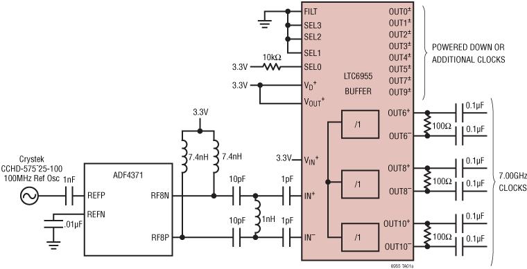 LTC6955 超低抖动 7.5GHz 11 输出扇出缓冲器系列