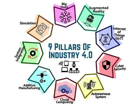 工业4.0漫谈:工业物联网