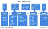 盘点中国芯片产业全景图