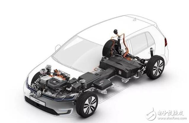 新能源汽车那么贵跟电池有关系?