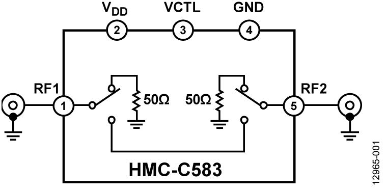 HMC-C583 0.1 GHz至40 GHz SPST开关