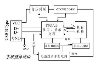 一个基于可编程逻辑的便携式锂聚合物电池的管理系统...