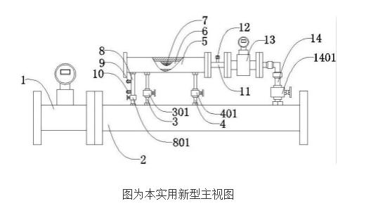 湿蒸汽流量计量装置的原理及设计