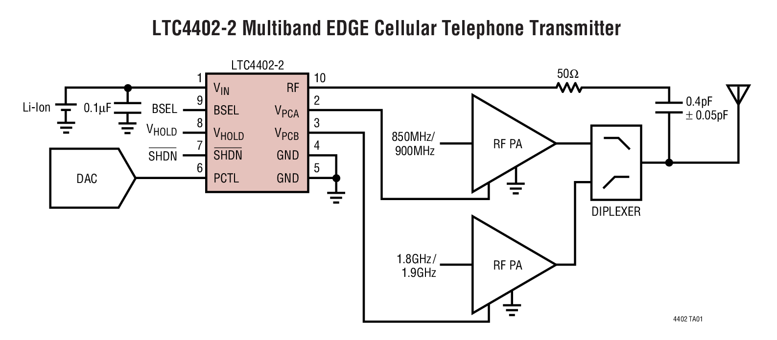 LTC4402 Multiband RF Power Controllers for EDGE/TDMA