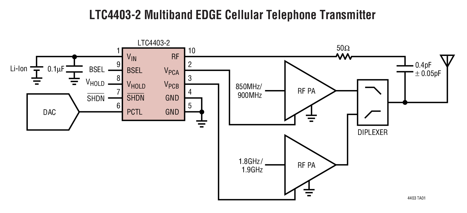 LTC4403 Multiband RF Power Controllers for EDGE/TDMA