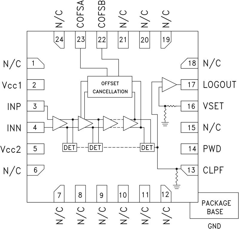 HMC612 对数检波器控制器,采用SMT封装,50 Hz - 3 GHz