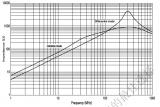针对共模电感差模分量计算的分析