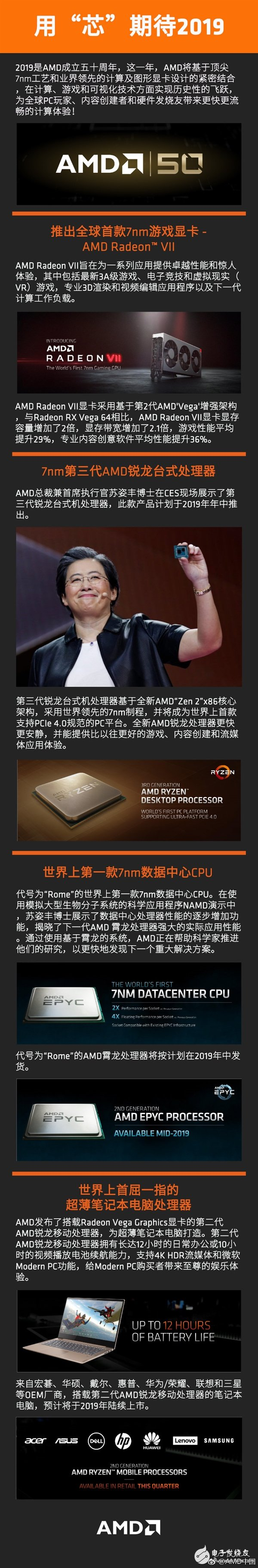 AMD中国宣布今年7nm工艺将实现历史性的飞跃