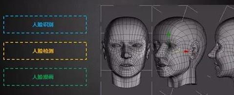剑指未来的人脸安全 人脸数据安全还存在隐患