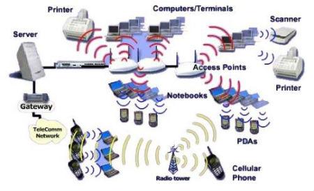 DSP硬件中的EMC电磁兼容性问题分析