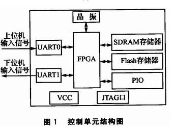 如何在考虑信号完整性的情况下进行高速的PCB设计